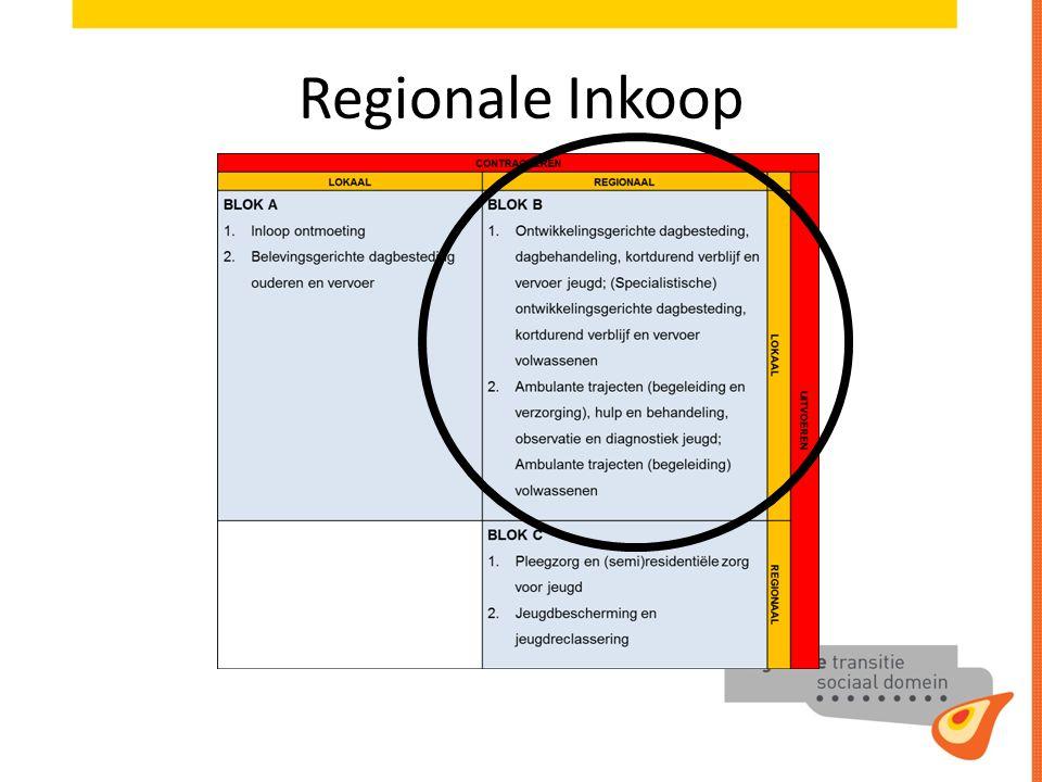 Regionale Inkoop