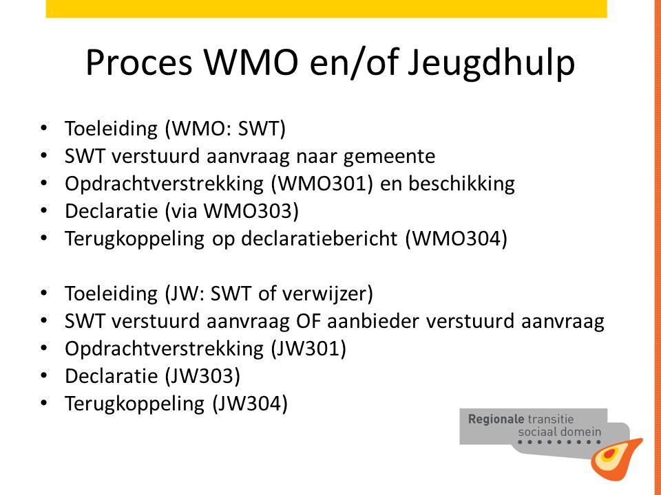 Proces WMO en/of Jeugdhulp Toeleiding (WMO: SWT) SWT verstuurd aanvraag naar gemeente Opdrachtverstrekking (WMO301) en beschikking Declaratie (via WMO303) Terugkoppeling op declaratiebericht (WMO304) Toeleiding (JW: SWT of verwijzer) SWT verstuurd aanvraag OF aanbieder verstuurd aanvraag Opdrachtverstrekking (JW301) Declaratie (JW303) Terugkoppeling (JW304)