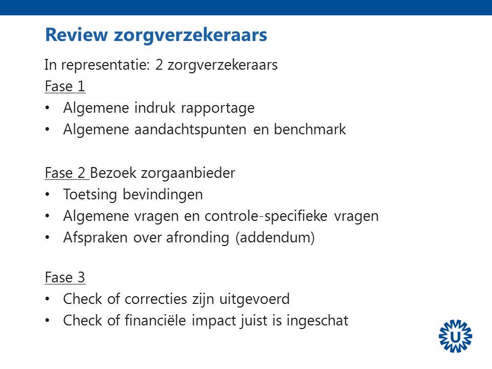 Review zorgverzekeraars In representatie: 2 zorgverzekeraars Fase 1 Algemene indruk rapportage Algemene aandachtspunten en benchmark Fase 2 Bezoek zor