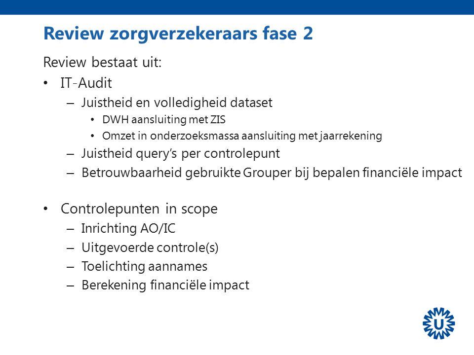 Review zorgverzekeraars fase 2 Review bestaat uit: IT-Audit – Juistheid en volledigheid dataset DWH aansluiting met ZIS Omzet in onderzoeksmassa aansl