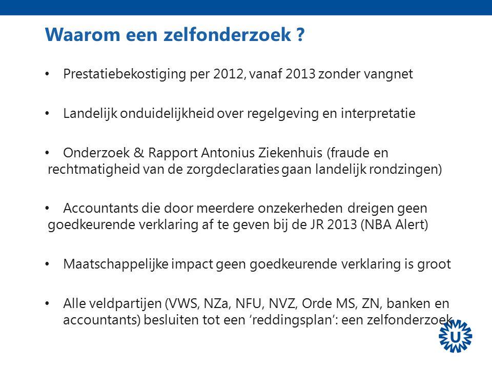 Prestatiebekostiging per 2012, vanaf 2013 zonder vangnet Landelijk onduidelijkheid over regelgeving en interpretatie Onderzoek & Rapport Antonius Ziek