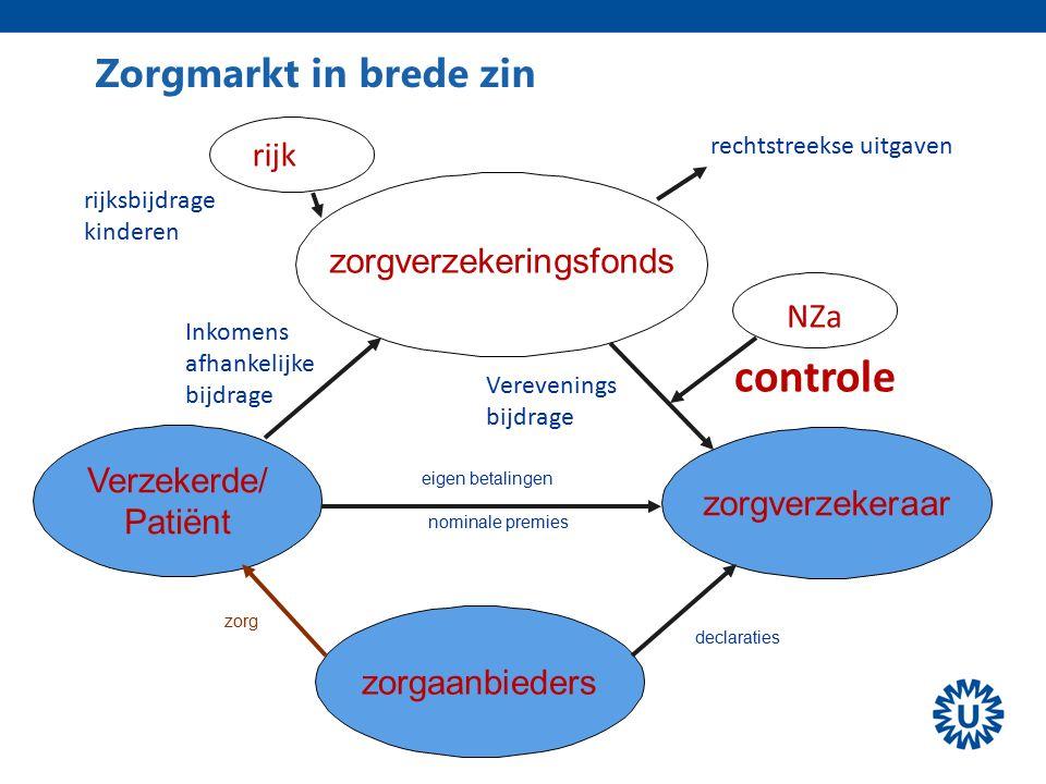 Totstandkoming handreiking MSZ (2014) Risicogericht vnl.