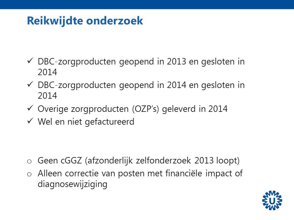 Reikwijdte onderzoek DBC-zorgproducten geopend in 2013 en gesloten in 2014 DBC-zorgproducten geopend in 2014 en gesloten in 2014 Overige zorgproducten