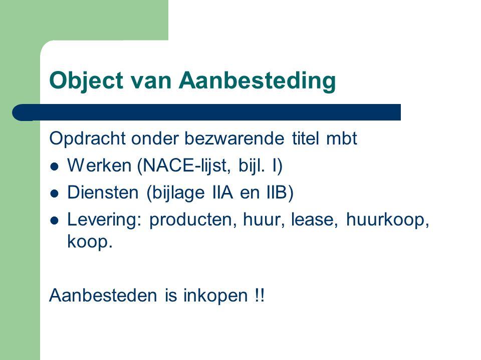 Object van Aanbesteding Opdracht onder bezwarende titel mbt Werken (NACE-lijst, bijl.