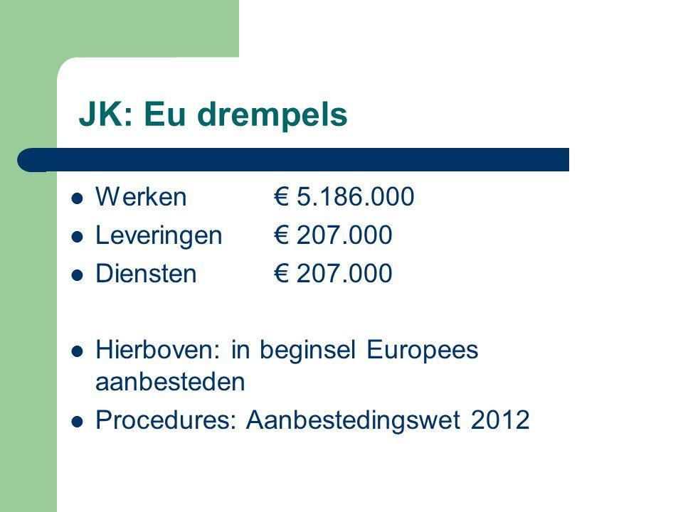 JK: nationaal Onder EU-normen Aanbestedingswet 2012 – Procedurewet Gids Proportionaliteit: – geen handreiking, wettelijke status – Motiveringsplicht bij afwijking Grensoverschrijdend belang