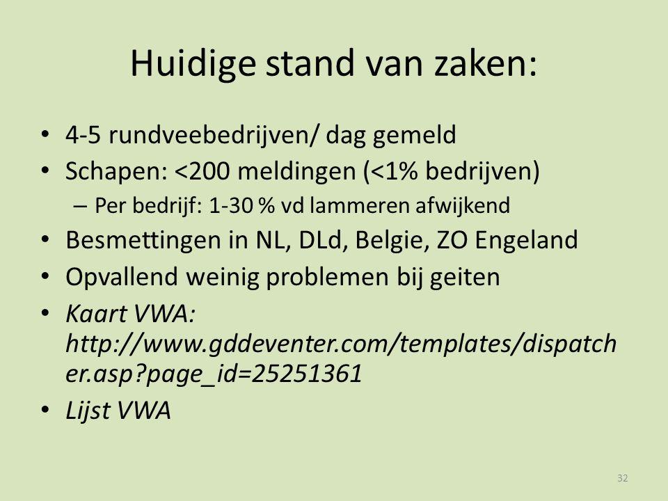 Huidige stand van zaken: 4-5 rundveebedrijven/ dag gemeld Schapen: <200 meldingen (<1% bedrijven) – Per bedrijf: 1-30 % vd lammeren afwijkend Besmettingen in NL, DLd, Belgie, ZO Engeland Opvallend weinig problemen bij geiten Kaart VWA: http://www.gddeventer.com/templates/dispatch er.asp?page_id=25251361 Lijst VWA 32