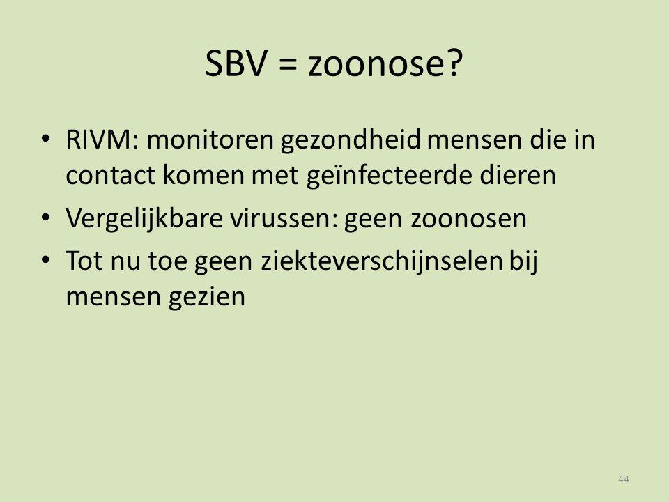 SBV = zoonose? RIVM: monitoren gezondheid mensen die in contact komen met geïnfecteerde dieren Vergelijkbare virussen: geen zoonosen Tot nu toe geen z