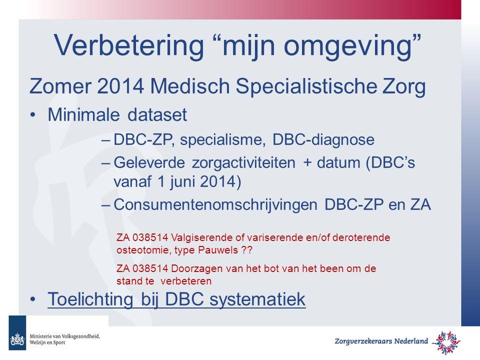 Verbetering mijn omgeving Zomer 2014 Medisch Specialistische Zorg Minimale dataset –DBC-ZP, specialisme, DBC-diagnose –Geleverde zorgactiviteiten + datum (DBC's vanaf 1 juni 2014) –Consumentenomschrijvingen DBC-ZP en ZA Toelichting bij DBC systematiek ZA 038514 Doorzagen van het bot van het been om de stand te verbeteren ZA 038514 Valgiserende of variserende en/of deroterende osteotomie, type Pauwels ?.