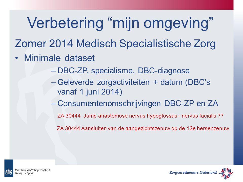 Verbetering mijn omgeving Zomer 2014 Medisch Specialistische Zorg Minimale dataset –DBC-ZP, specialisme, DBC-diagnose –Geleverde zorgactiviteiten + datum (DBC's vanaf 1 juni 2014) –Consumentenomschrijvingen DBC-ZP en ZA ZA 30444 Aansluiten van de aangezichtszenuw op de 12e hersenzenuw ZA 30444 Jump anastomose nervus hypoglossus - nervus facialis ??