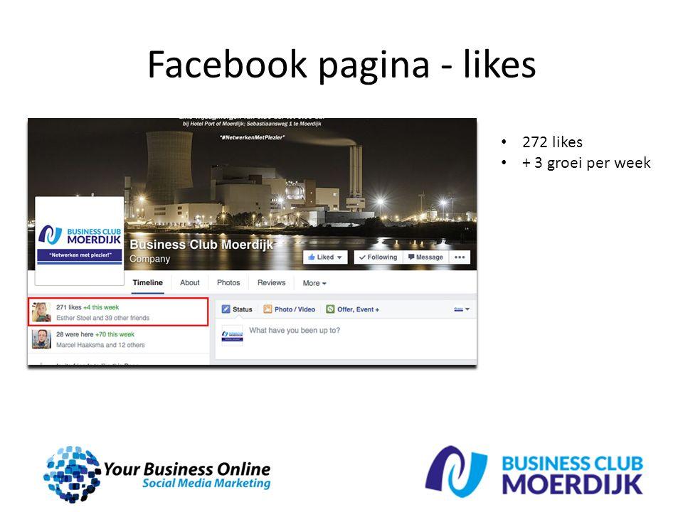 Facebook pagina - likes 272 likes + 3 groei per week