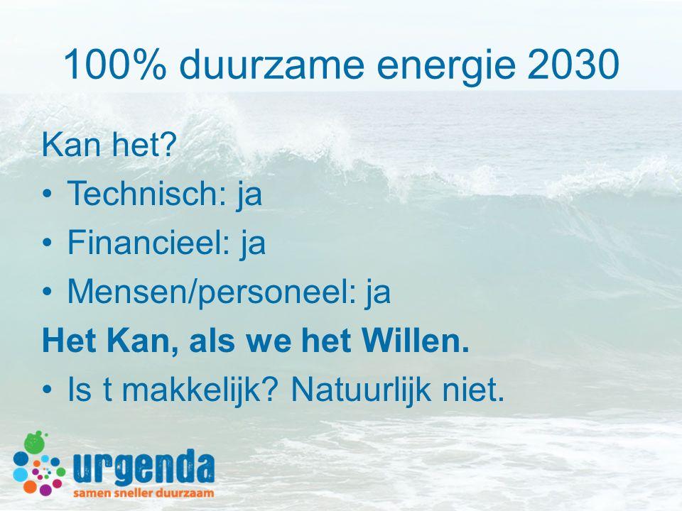 100% duurzame energie 2030 Kan het? Technisch: ja Financieel: ja Mensen/personeel: ja Het Kan, als we het Willen. Is t makkelijk? Natuurlijk niet.