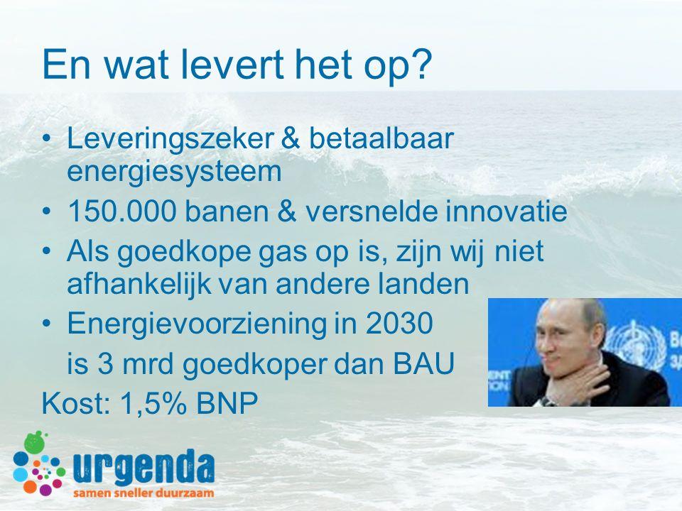 En wat levert het op? Leveringszeker & betaalbaar energiesysteem 150.000 banen & versnelde innovatie Als goedkope gas op is, zijn wij niet afhankelijk