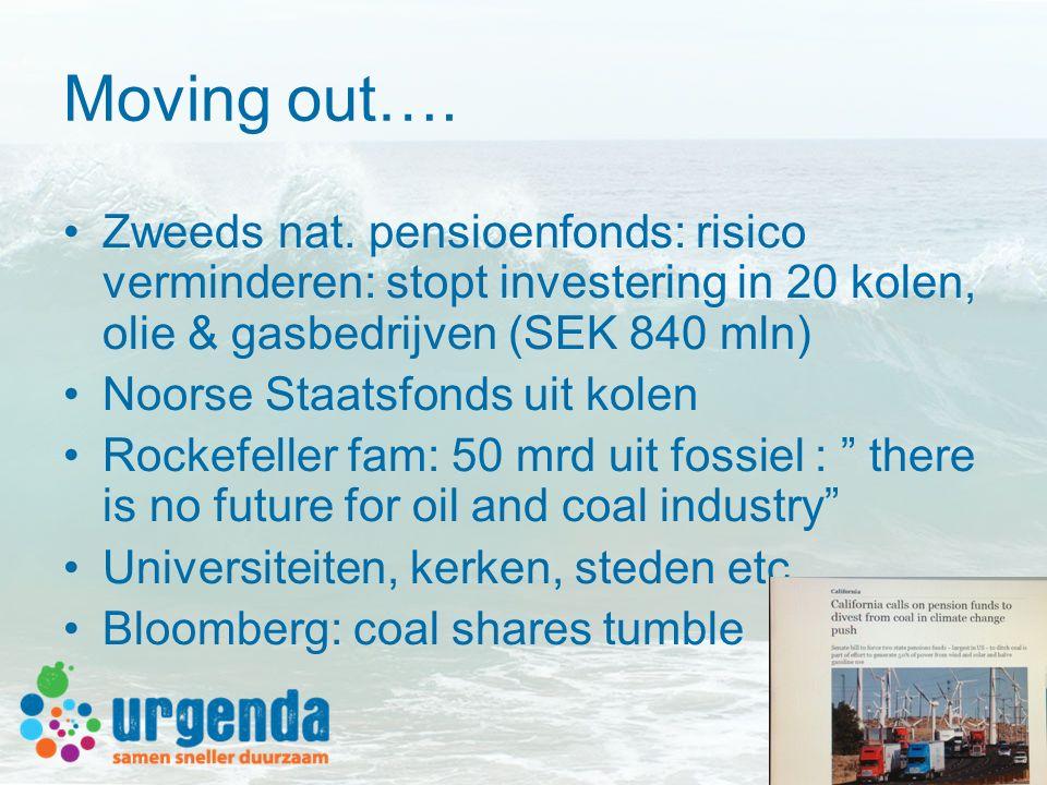 Moving out…. Zweeds nat. pensioenfonds: risico verminderen: stopt investering in 20 kolen, olie & gasbedrijven (SEK 840 mln) Noorse Staatsfonds uit ko