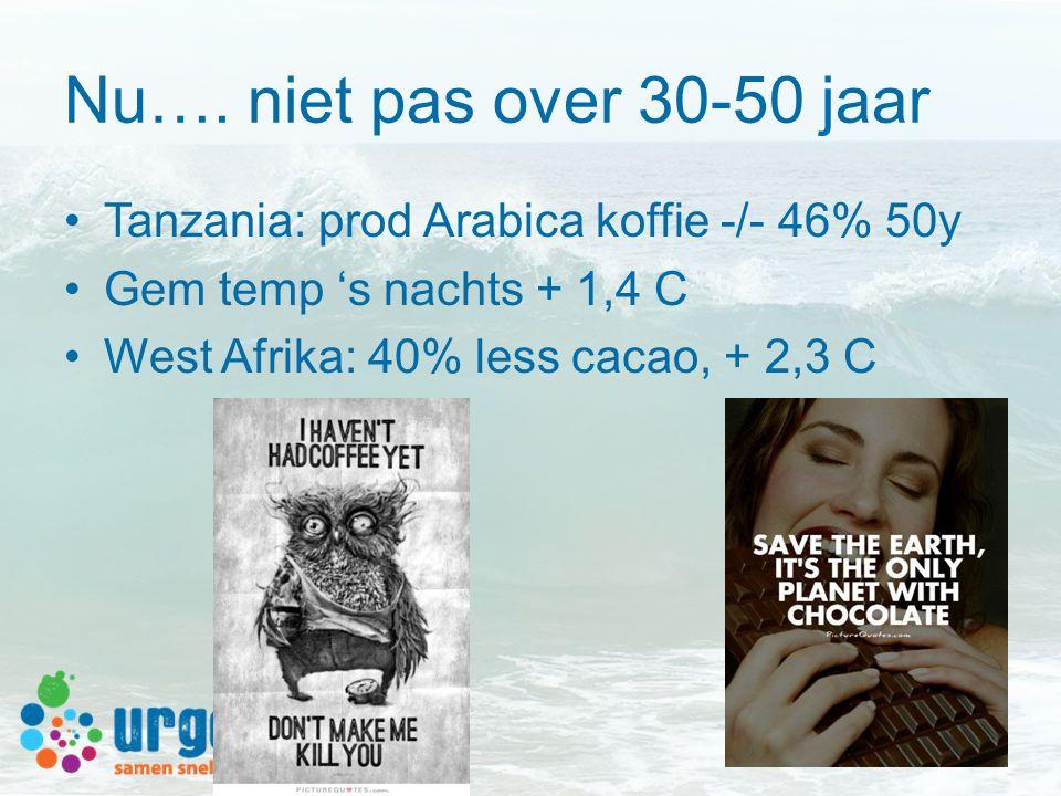 Nu…. niet pas over 30-50 jaar Tanzania: prod Arabica koffie -/- 46% 50y Gem temp 's nachts + 1,4 C West Afrika: 40% less cacao, + 2,3 C