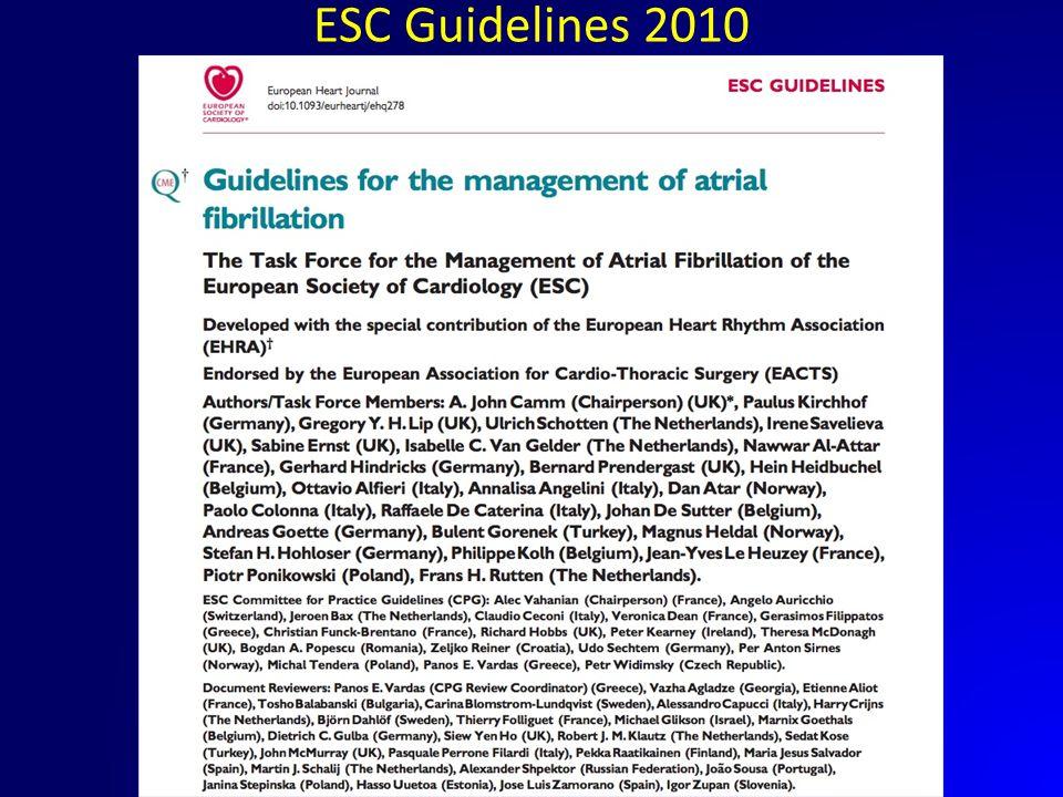 ESC Guidelines 2010