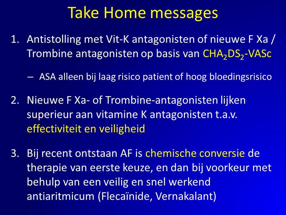 Take Home messages 1.Antistolling met Vit-K antagonisten of nieuwe F Xa / Trombine antagonisten op basis van CHA 2 DS 2 -VASc – ASA alleen bij laag ri