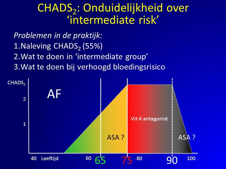 CHADS 2 : Onduidelijkheid over 'intermediate risk' Problemen in de praktijk: 1.Naleving CHADS 2 (55%) 2.Wat te doen in 'intermediate group' 3.Wat te d