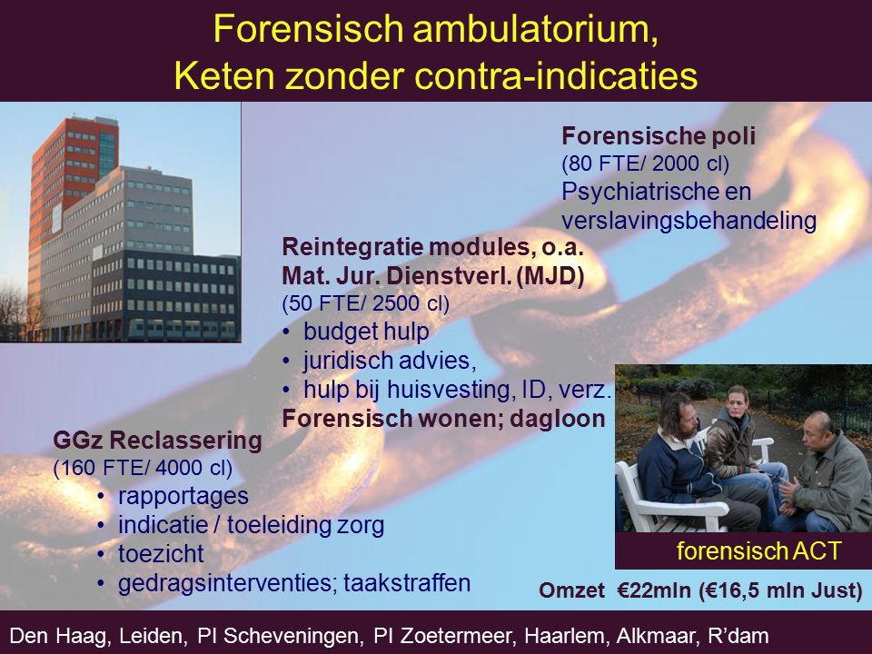 FADO 18 nov 2011 Forensic outpatient (25 FTE/ 800 cl) PO: 109 Psychiatric and addiction diagnosis and treatment Forensic Outreach Team (F- ACT) Prison