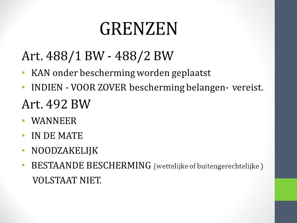 GRENZEN Art. 488/1 BW - 488/2 BW KAN onder bescherming worden geplaatst INDIEN - VOOR ZOVER bescherming belangen- vereist. Art. 492 BW WANNEER IN DE M