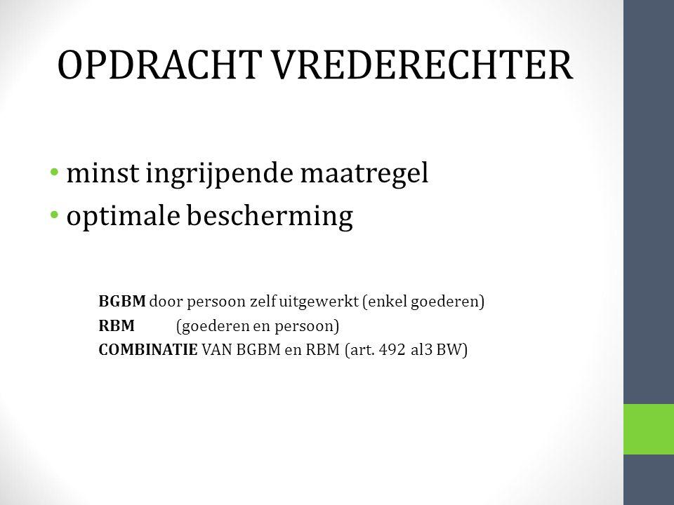 OPDRACHT VREDERECHTER minst ingrijpende maatregel optimale bescherming BGBM door persoon zelf uitgewerkt (enkel goederen) RBM(goederen en persoon) COM