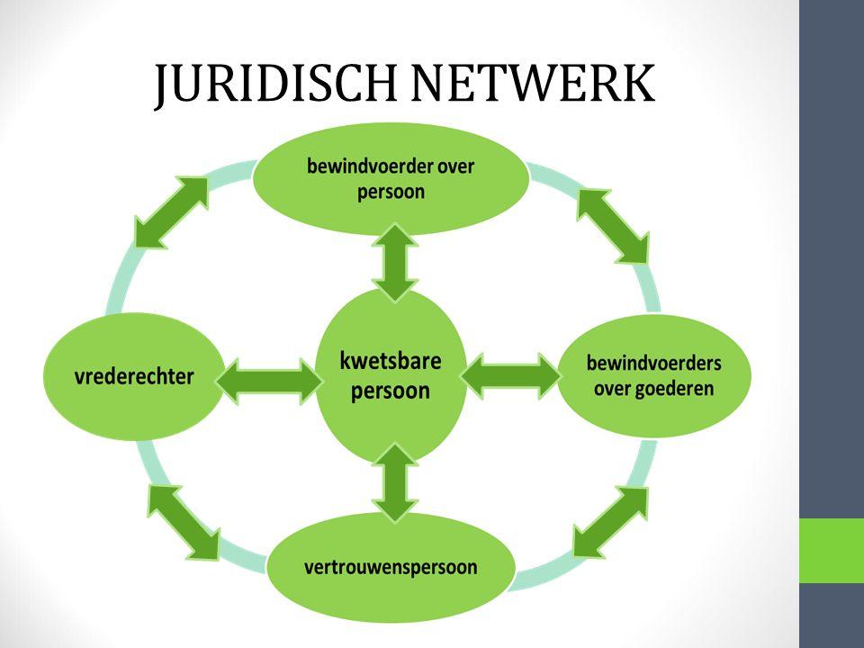 JURIDISCH NETWERK