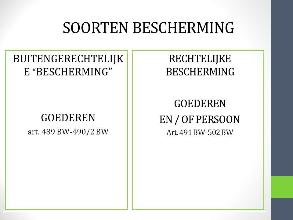 """SOORTEN BESCHERMING BUITENGERECHTELIJK E """" BESCHERMING"""" GOEDEREN art. 489 BW-490/2 BW RECHTELIJKE BESCHERMING GOEDEREN EN / OF PERSOON Art. 491 BW-502"""