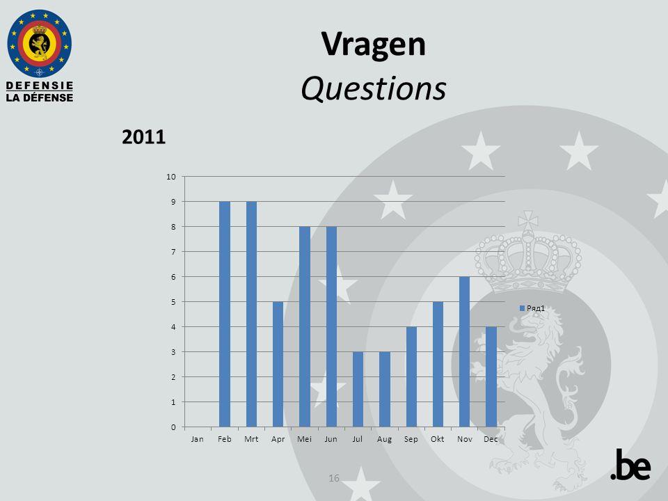 16 Vragen Questions 2011