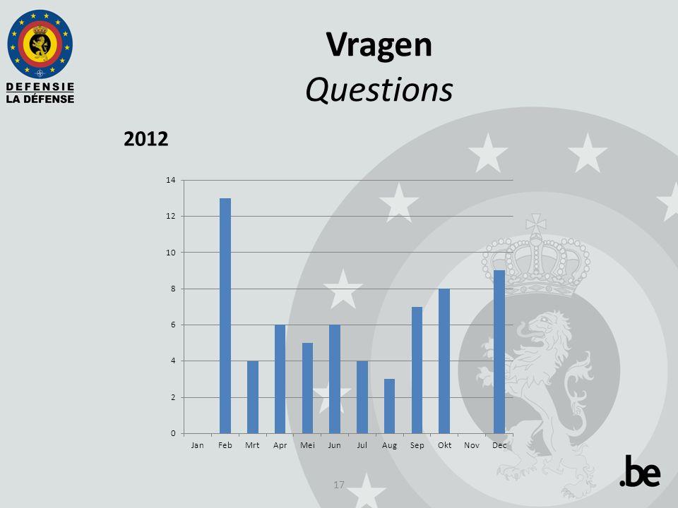 17 Vragen Questions 2012