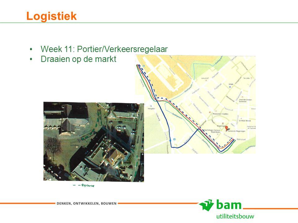 Logistiek 6 Week 11: Portier/Verkeersregelaar Draaien op de markt