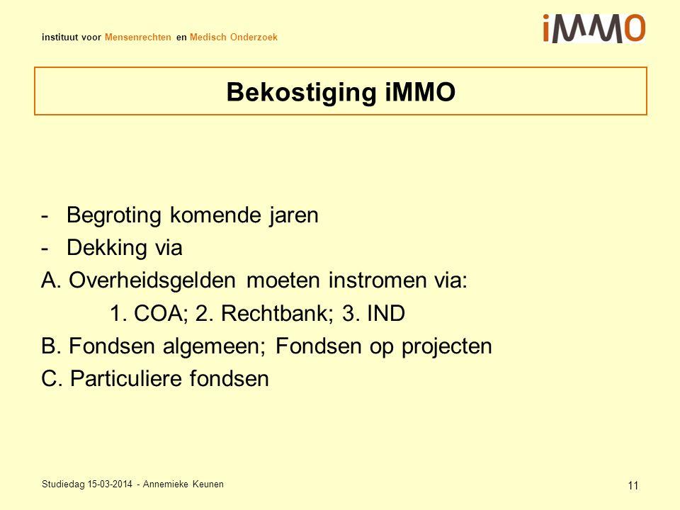 instituut voor Mensenrechten en Medisch Onderzoek Bekostiging iMMO -Begroting komende jaren -Dekking via A.