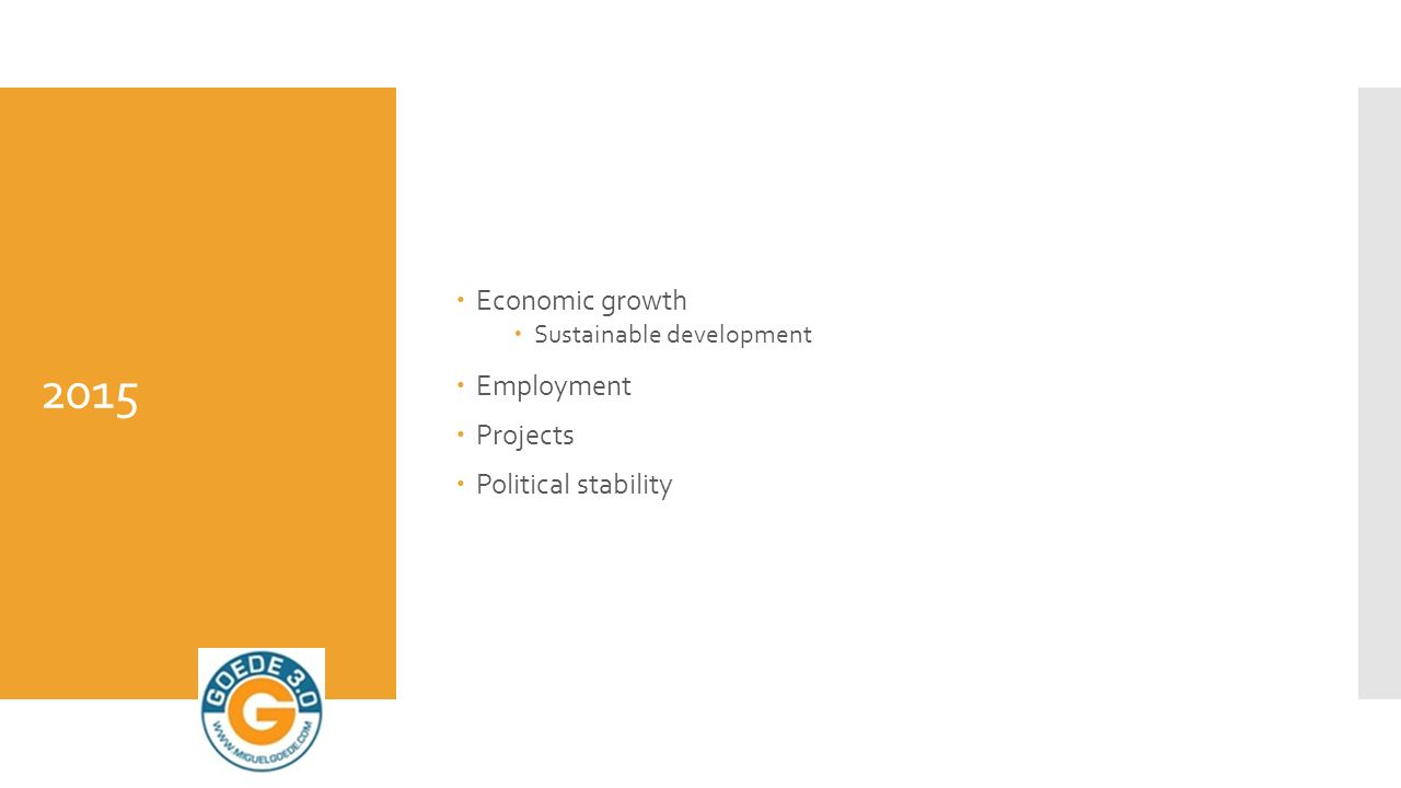 2015  Economic growth  Sustainable development  Employment  Projects  Political stability