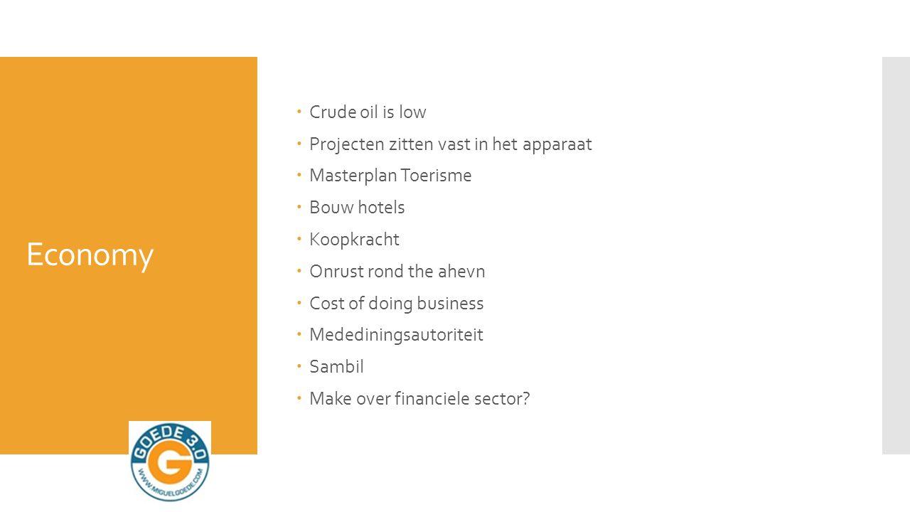 Economy  Crude oil is low  Projecten zitten vast in het apparaat  Masterplan Toerisme  Bouw hotels  Koopkracht  Onrust rond the ahevn  Cost of doing business  Medediningsautoriteit  Sambil  Make over financiele sector