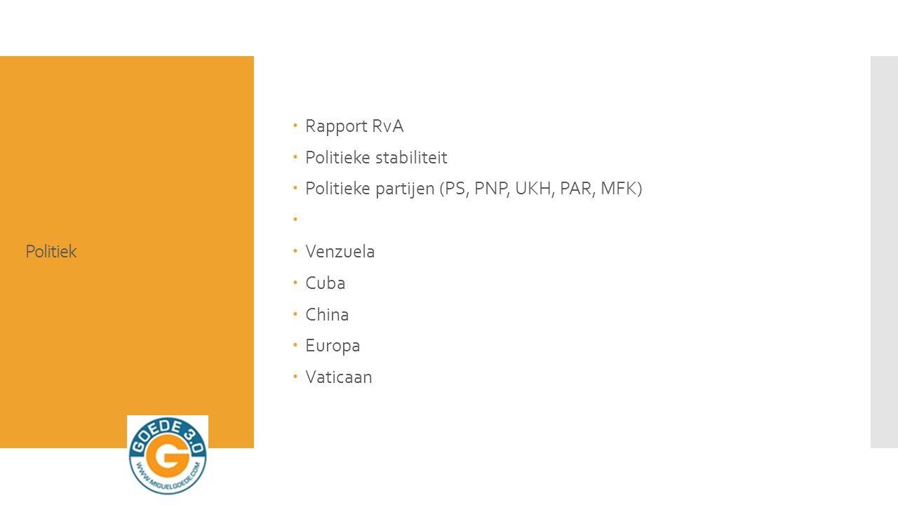 Politiek  Rapport RvA  Politieke stabiliteit  Politieke partijen (PS, PNP, UKH, PAR, MFK)   Venzuela  Cuba  China  Europa  Vaticaan