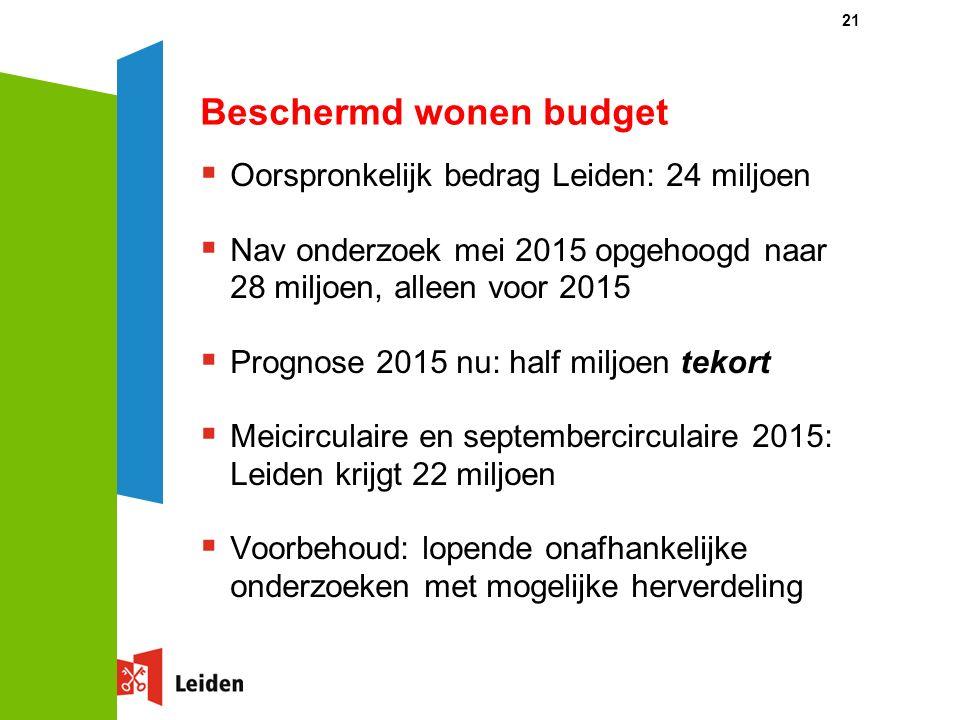 Beschermd wonen budget  Oorspronkelijk bedrag Leiden: 24 miljoen  Nav onderzoek mei 2015 opgehoogd naar 28 miljoen, alleen voor 2015  Prognose 2015 nu: half miljoen tekort  Meicirculaire en septembercirculaire 2015: Leiden krijgt 22 miljoen  Voorbehoud: lopende onafhankelijke onderzoeken met mogelijke herverdeling 21