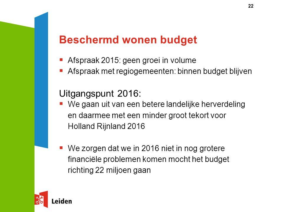 Beschermd wonen budget  Afspraak 2015: geen groei in volume  Afspraak met regiogemeenten: binnen budget blijven Uitgangspunt 2016:  We gaan uit van