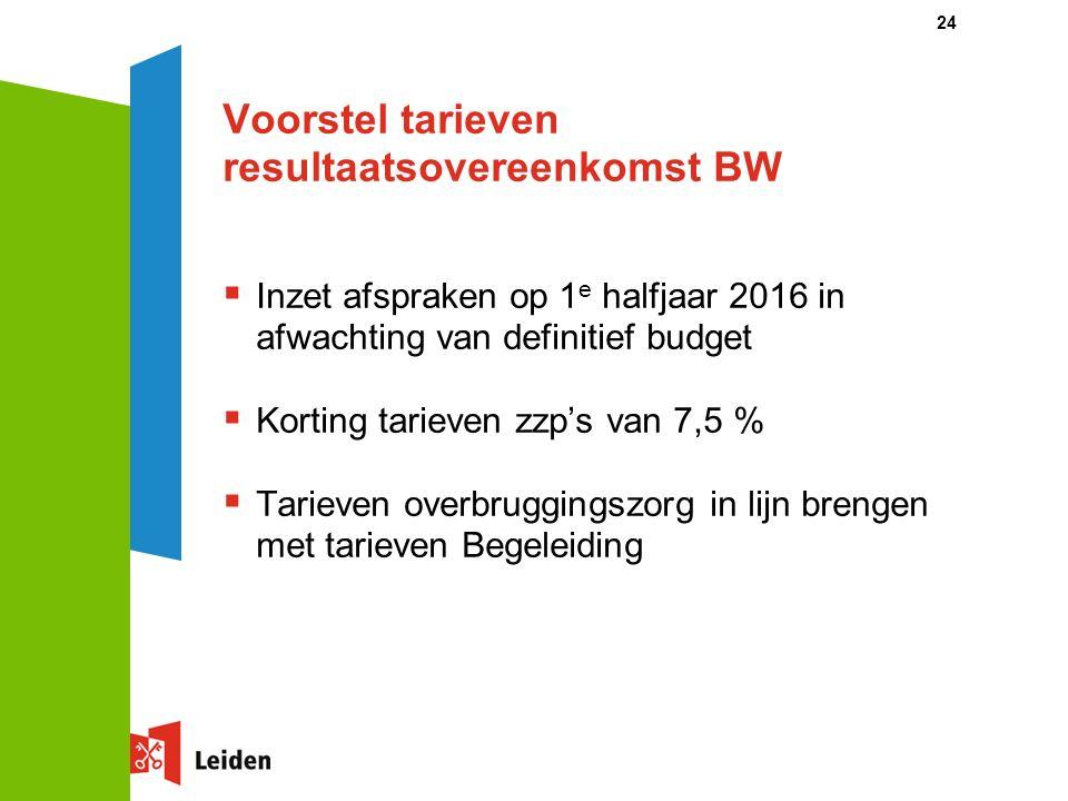 Voorstel tarieven resultaatsovereenkomst BW  Inzet afspraken op 1 e halfjaar 2016 in afwachting van definitief budget  Korting tarieven zzp's van 7,