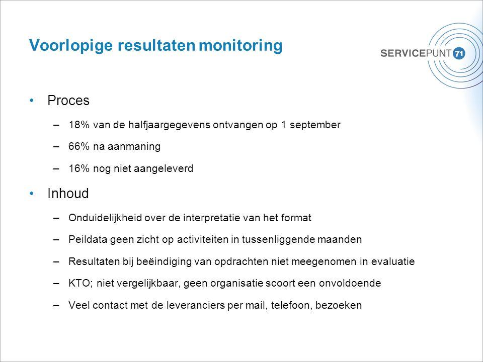Voorlopige resultaten monitoring Proces –18% van de halfjaargegevens ontvangen op 1 september –66% na aanmaning –16% nog niet aangeleverd Inhoud –Ondu