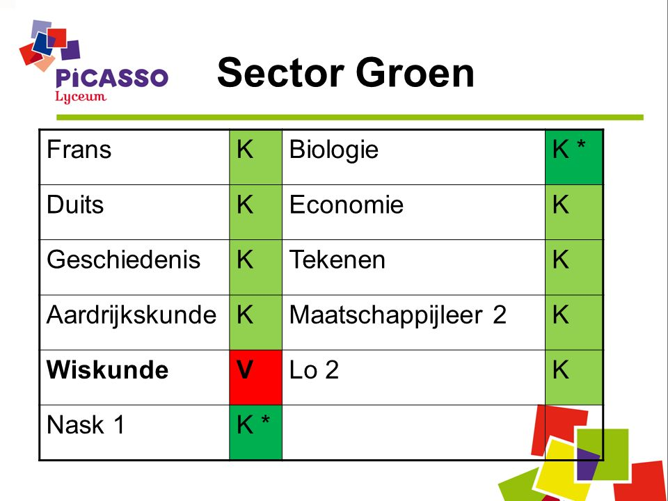 Sector Groen FransKBiologieK * DuitsKEconomieK GeschiedenisKTekenenK AardrijkskundeKMaatschappijleer 2K WiskundeVLo 2K Nask 1K *