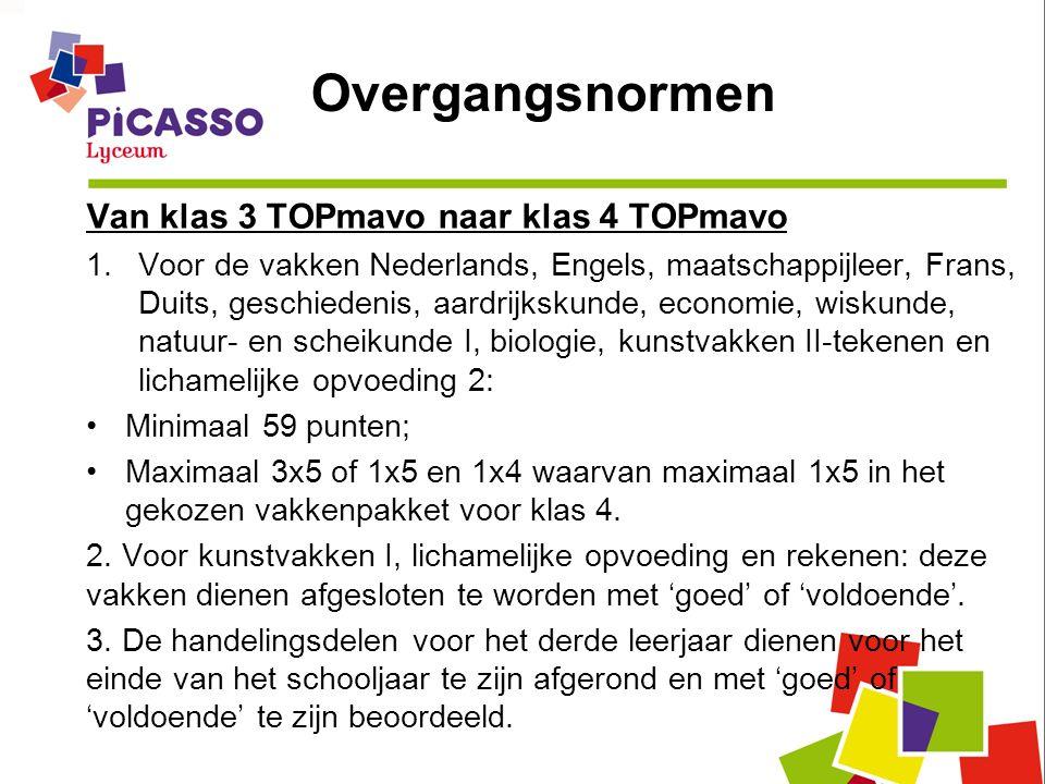 Voorbeeld sector Zorg & Welzijn 1.Nederlands 2. Engels 3.