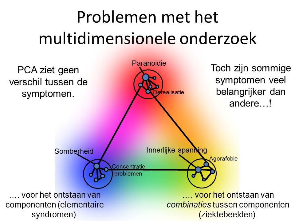Problemen met het multidimensionele onderzoek Zulke dimensies hebben geen elementaire status Vrijwel alle studies sinds 1950 zijn verricht binnen DSM- categorieen!