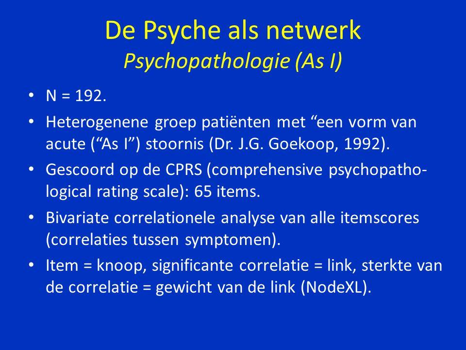 Netwerktheorie en Psychiatrie DSM
