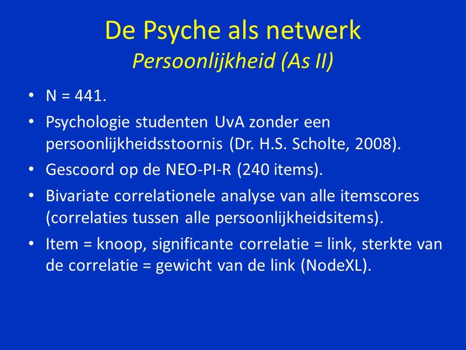 De Psyche als netwerk Psychopathologie (As I) Goekoop R., Goekoop J.G., in preparation Depressie Manie Psychose Angst Remming Desorganisatie Super-cluster 1: Depressie, Angst, (Fobieen, OCD) = INTERNALISEREND.