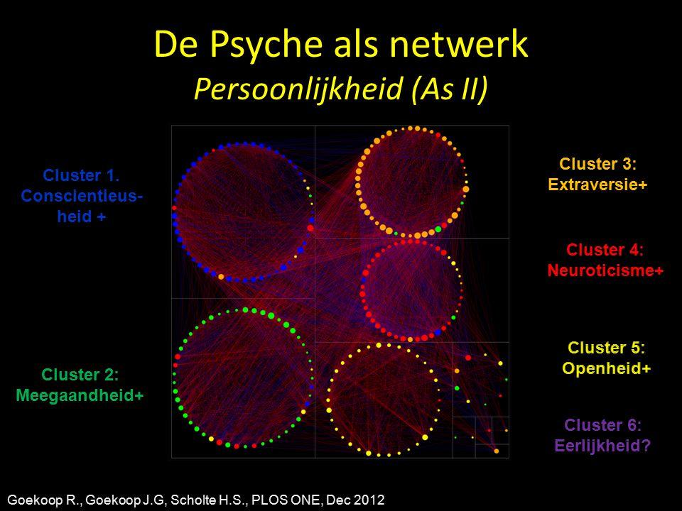 De Psyche als netwerk Persoonlijkheid (As II) N = 441.