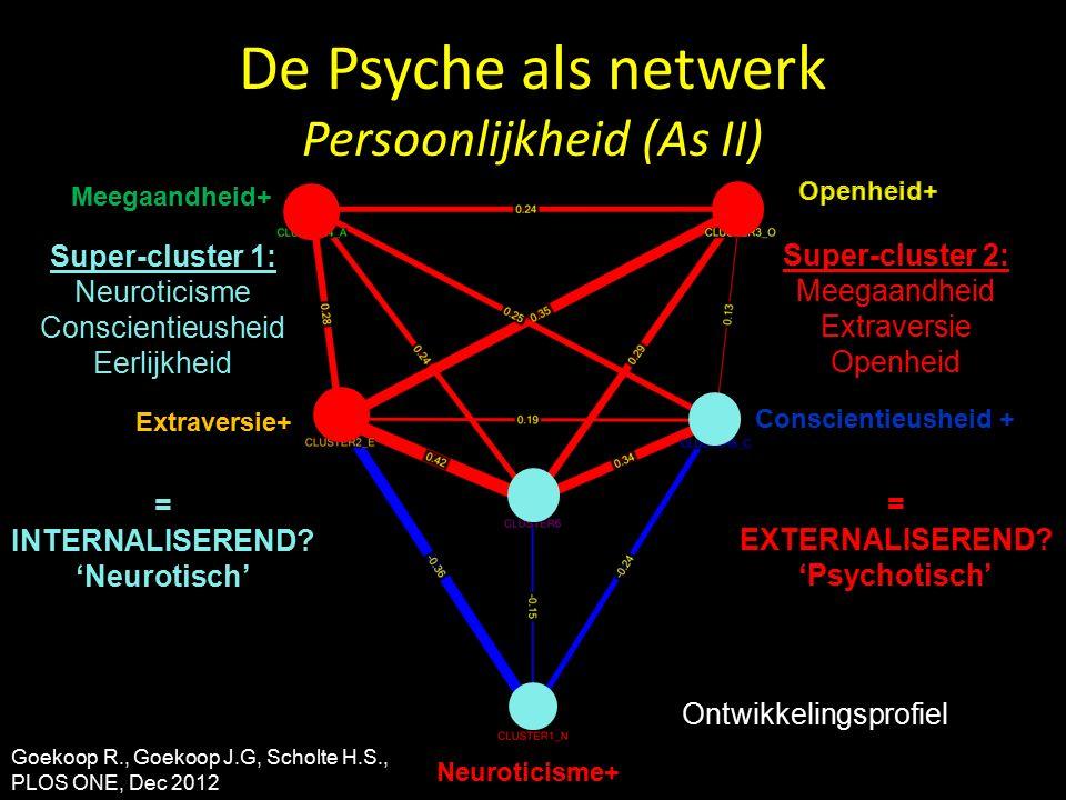 De Psyche als netwerk Persoonlijkheid (As II) Cluster 4: Neuroticisme+ Cluster 3: Extraversie+ Cluster 2: Meegaandheid+ Cluster 1.