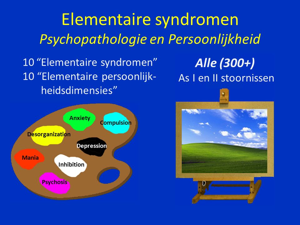 De Psyche als netwerk Psychopathologie en Persoonlijkheid Persoonlijkheid Psycho- pathologie Hoog Neuroticisme Lage Agreeableness Lage Openness Angst