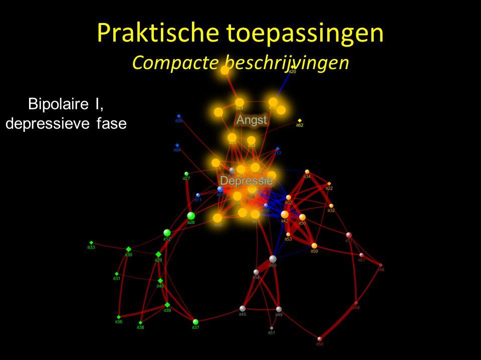 Praktische toepassingen Compacte beschrijvingen Bipolaire I, manische fase