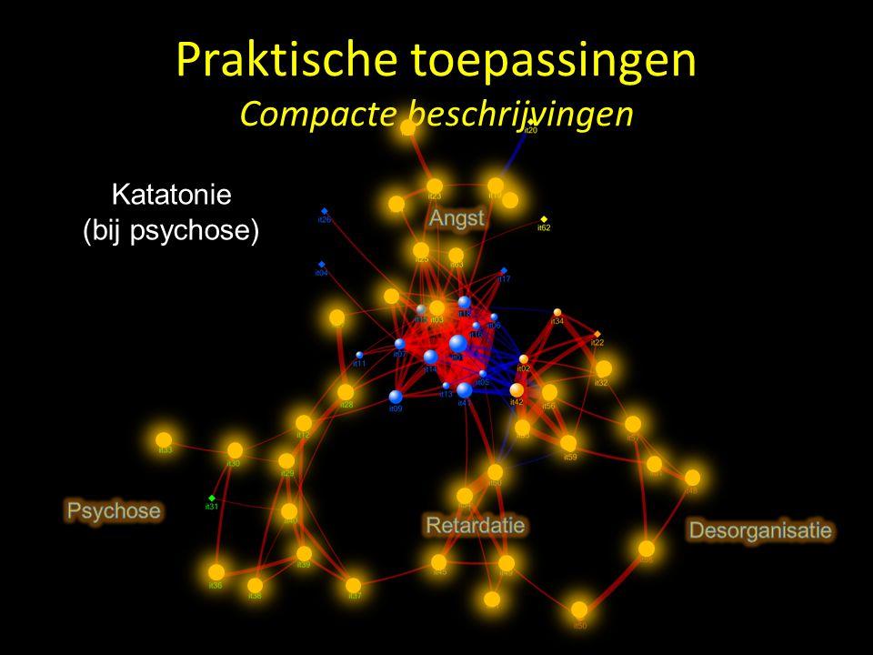 Praktische toepassingen Compacte beschrijvingen Schizoaffectieve stoornis depressieve fase