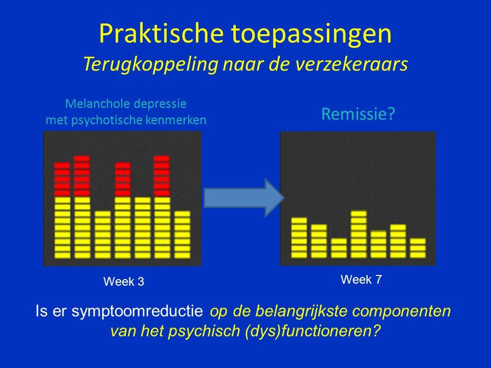 Week 1 Week 2 Week 3 Week 4 Week 5 Week 6 Week 7 Gezond Prodromaal Unipolaire, angstig-geremde (vitale) depressie Remissie Vroege remissie Unipolaire, angstig-geremde depressie Zelfde, met psychose.