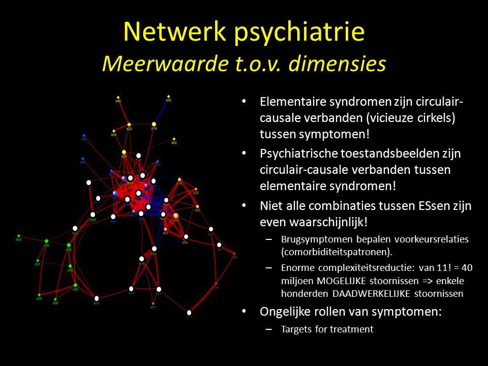Elementaire syndromen Meerwaarde t.o.v.