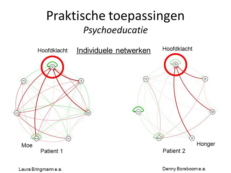 Netwerk psychiatrie Meerwaarde t.o.v.